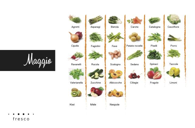 Calendario stagionale Fresco_640x420